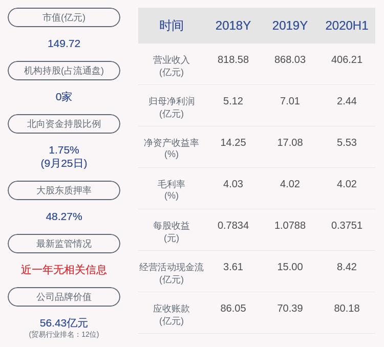 神州数码:股东王晓岩解除质押3176万股