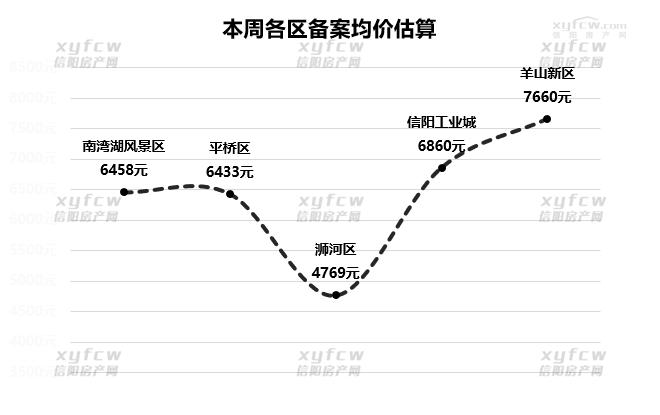 怀化2020上半年各县g_怀化各县地图
