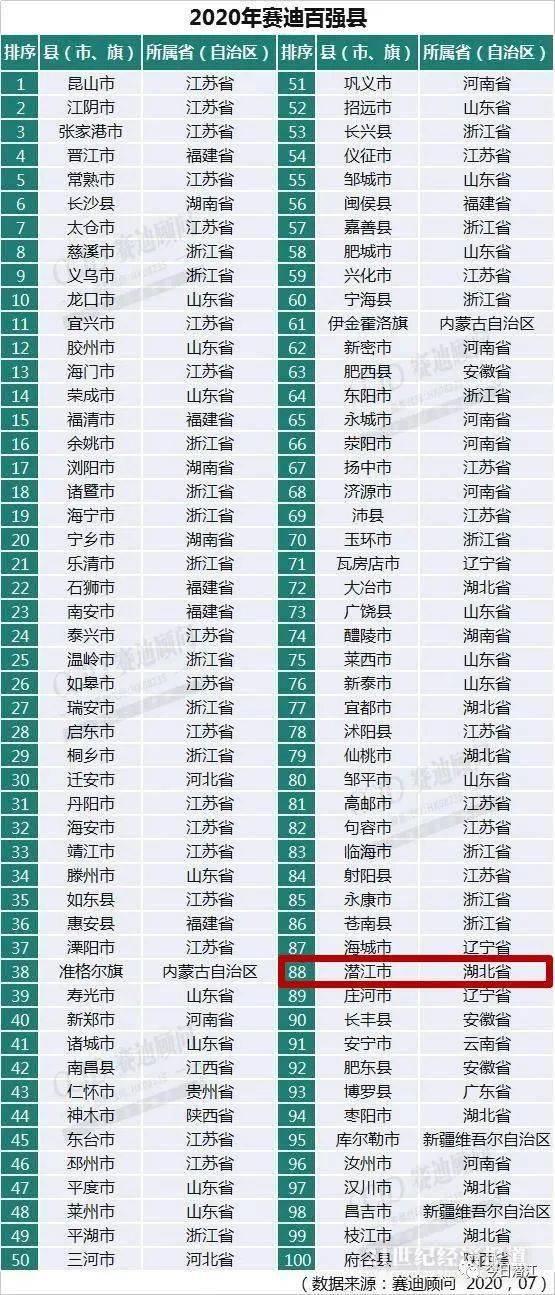 陕西人均gdp快进前十_陕西名牌大学排名前十