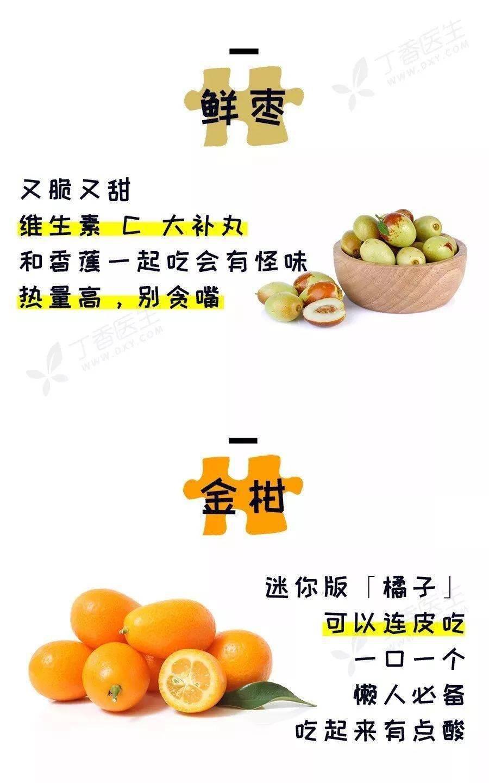 秋冬最好的10种水果,赶紧拿小本本记下来!