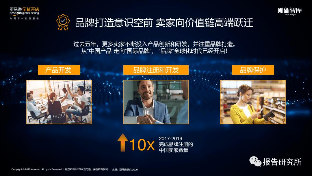 2020中国出口跨境电商行业趋势分析报告 电商运营 第9张