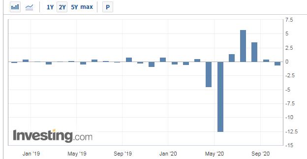 经济不稳美股波动率反弹10% ,新一轮动荡推手还是它?