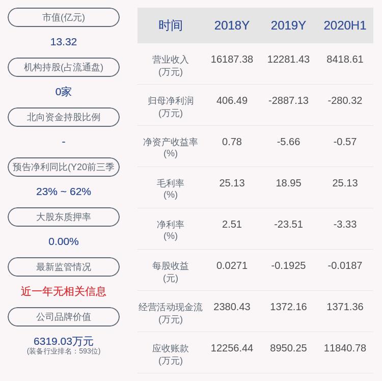 复牌了!申科股份:终止筹划公司控制权变更,股票10月19日复牌
