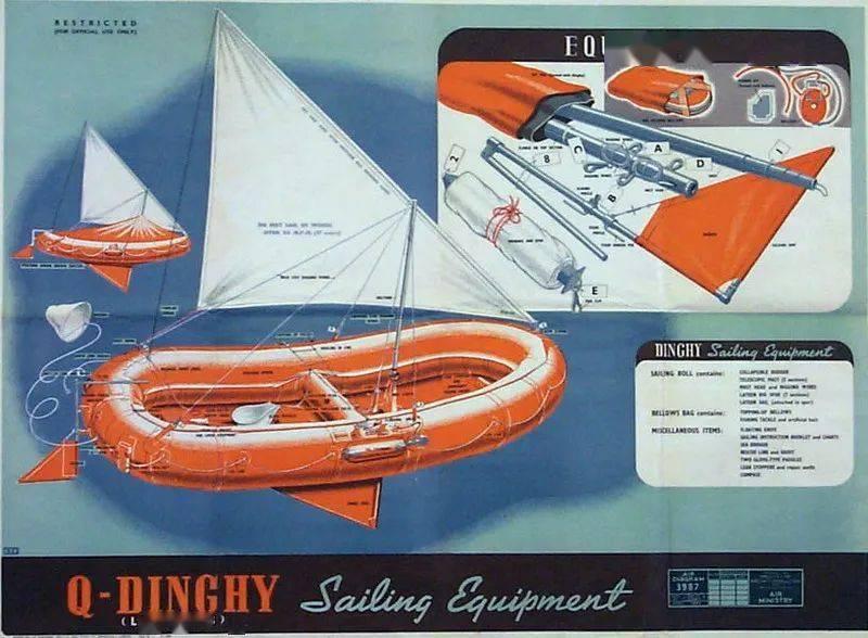 为救生艇插上翅膀,小谈各国空投式海空救援设备发展(英美篇)     第18张