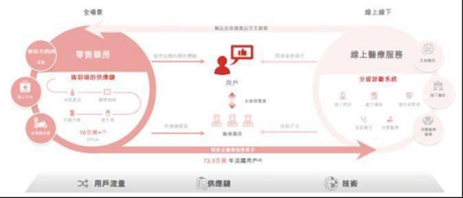 旗下独角兽接连IPO,刘强东进行战略布局的核心圆点却只有一个