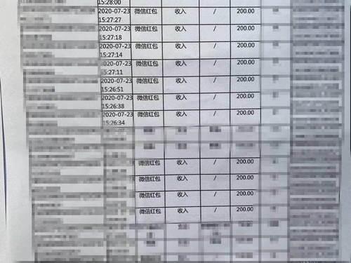 恒达官网17岁青年扮美女网恋,半个月骗到3万元 (图2)