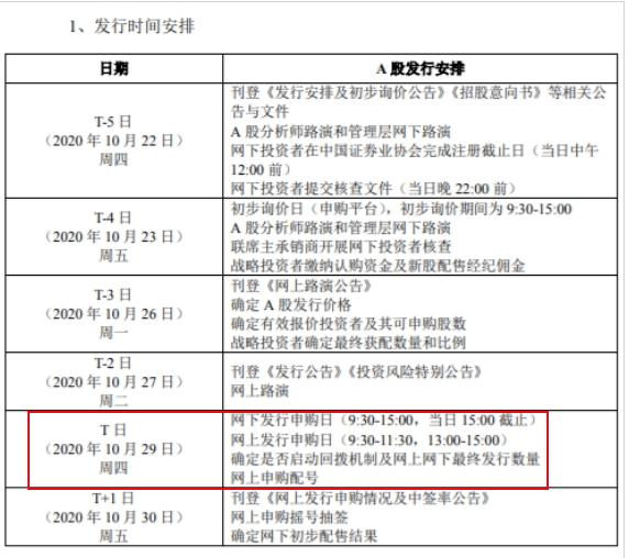 蚂蚁科技集团股份有限公司科创板IPO注册 蚂蚁集团代码688688
