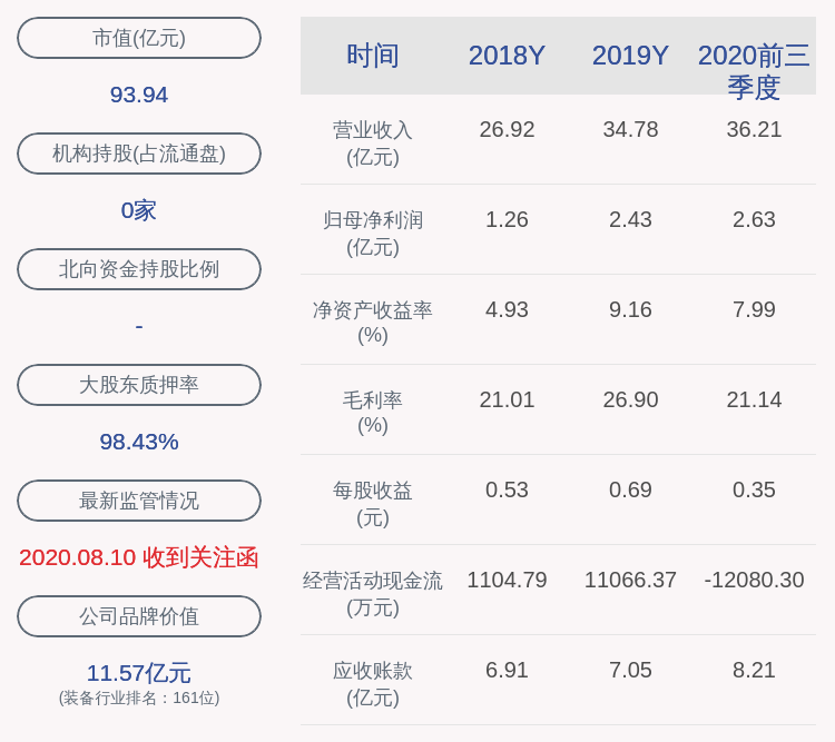 中来股份:实际控制人拟发生变更,股票10月23日复牌