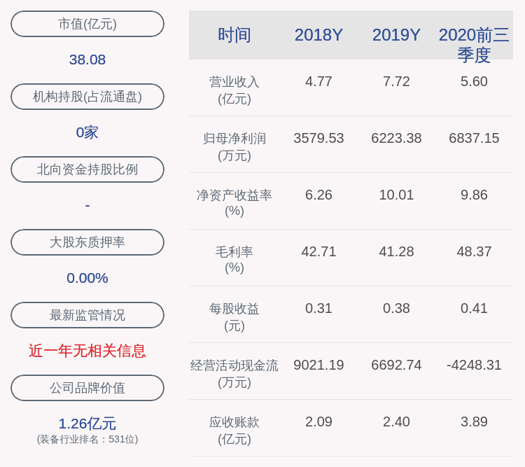 新雷能:激励计划拟授予261人限制性股票不超过399万股