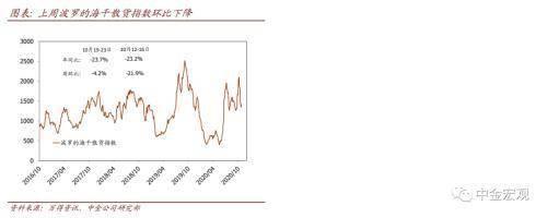 中金公司:境内外汇持有意愿上升     第14张