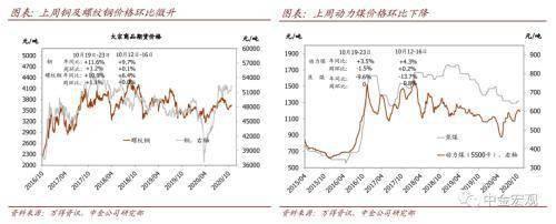 中金公司:境内外汇持有意愿上升     第11张