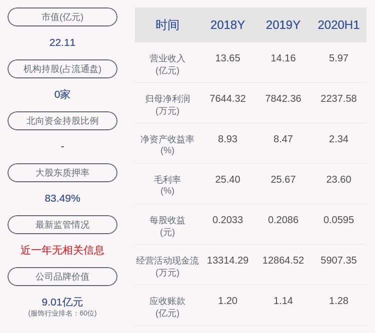 新华锦:控股股东解除质押445万股