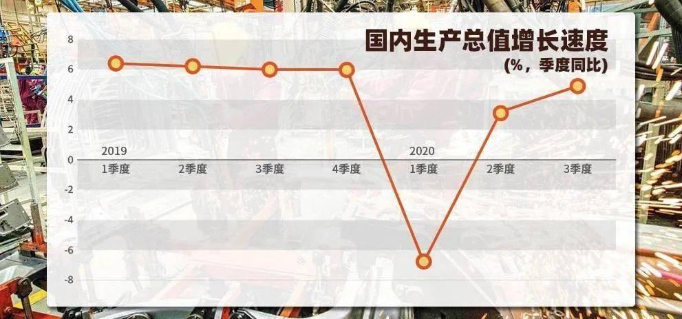 中国gdp增长动态图横屏_收藏 1978 2019,中国GDP增长动态图