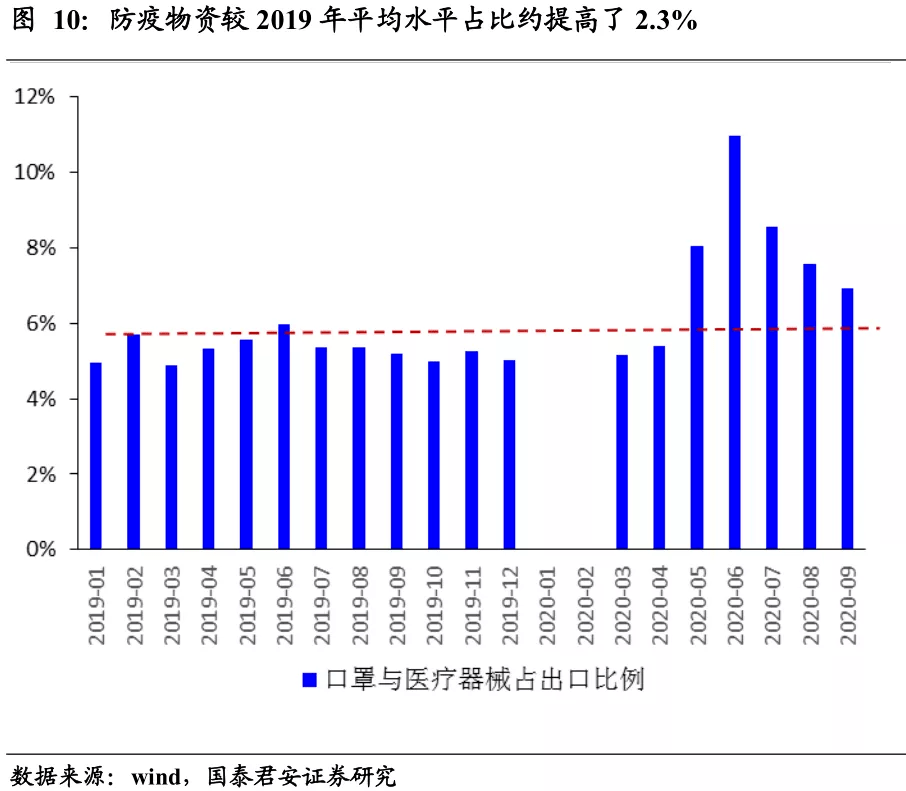 2019年我国经济总量占世界的份额_我国经济gdp总量图
