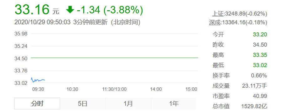 """Q3净利润同比下降67.83%  中兴通讯和华为终成""""难兄难弟""""?"""