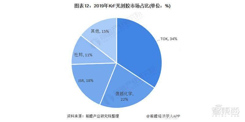韩国三级出租监护人在职证明和收入证明原件或公证件.(图23)