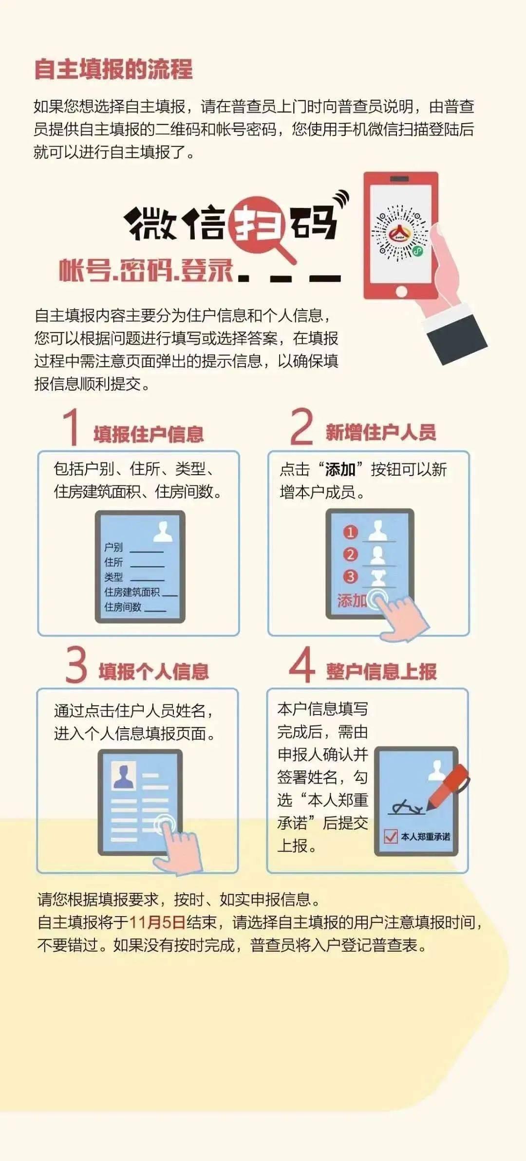 人口普查工作打分_人口普查(2)