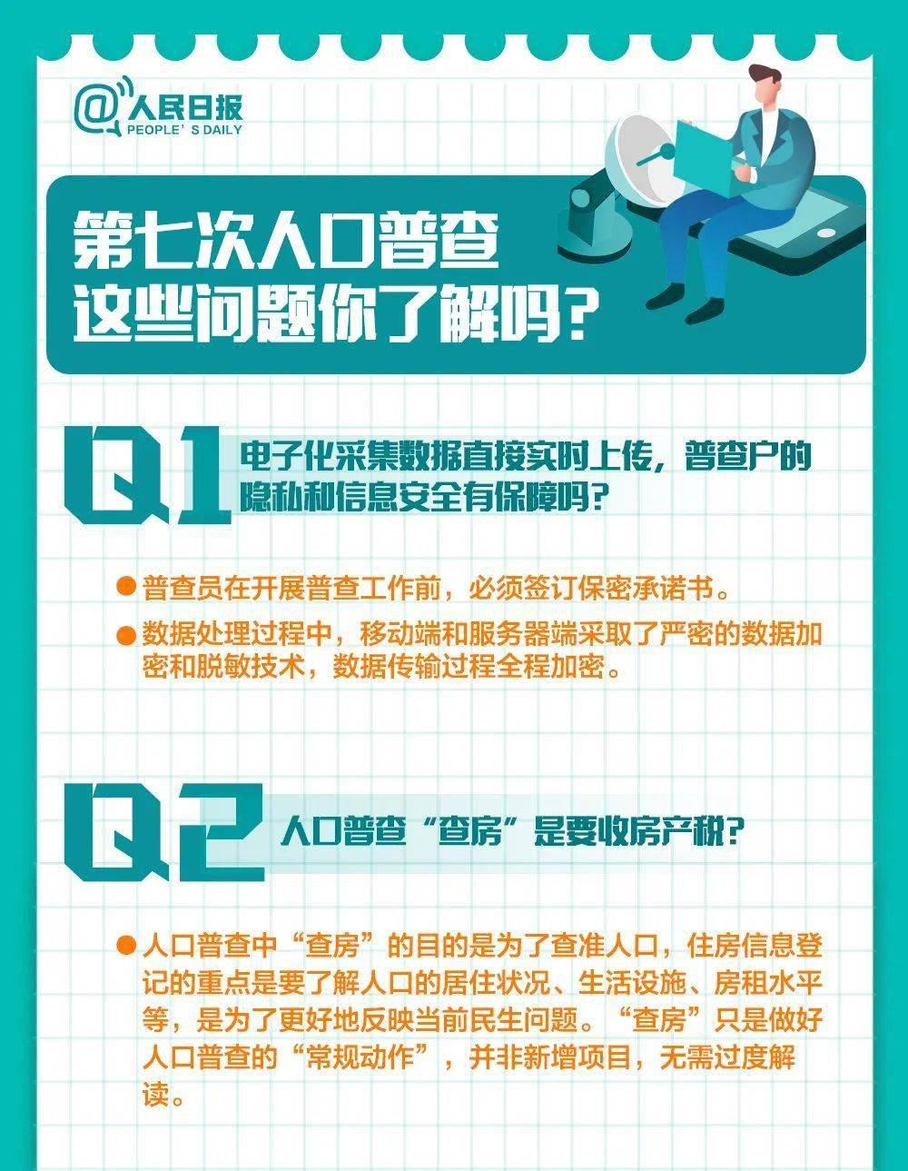 人人口普查的意义_人口普查(3)