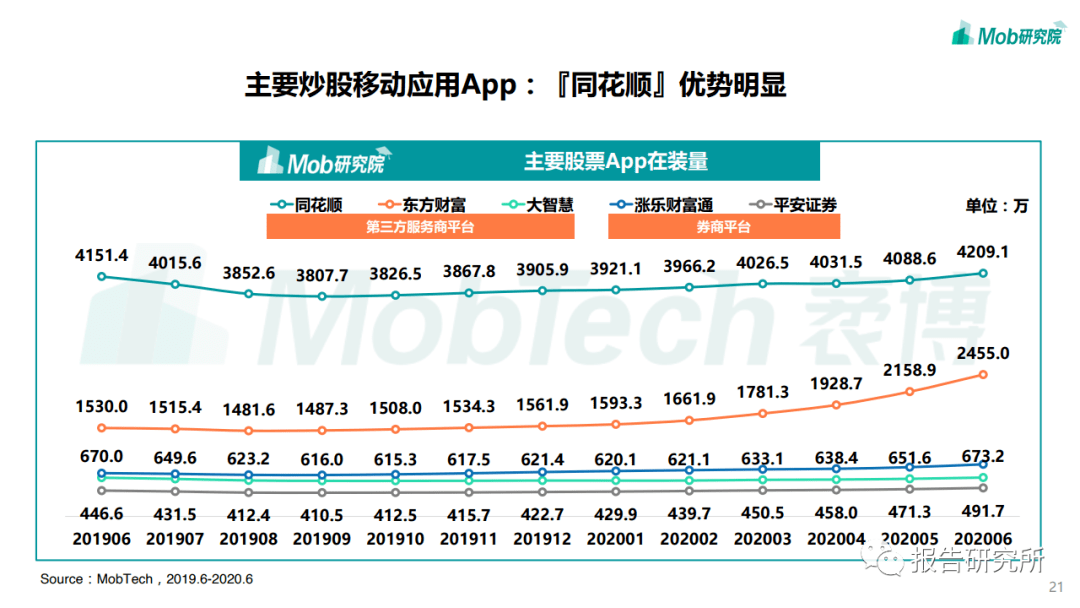 2020中国股民图鉴插图20