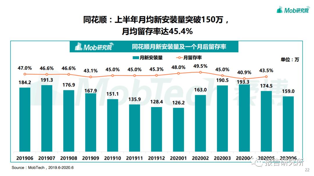 2020中国股民图鉴插图21