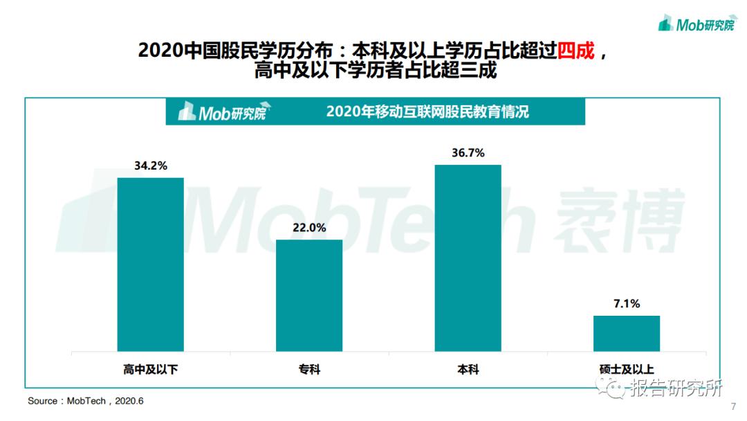 2020中国股民图鉴插图6
