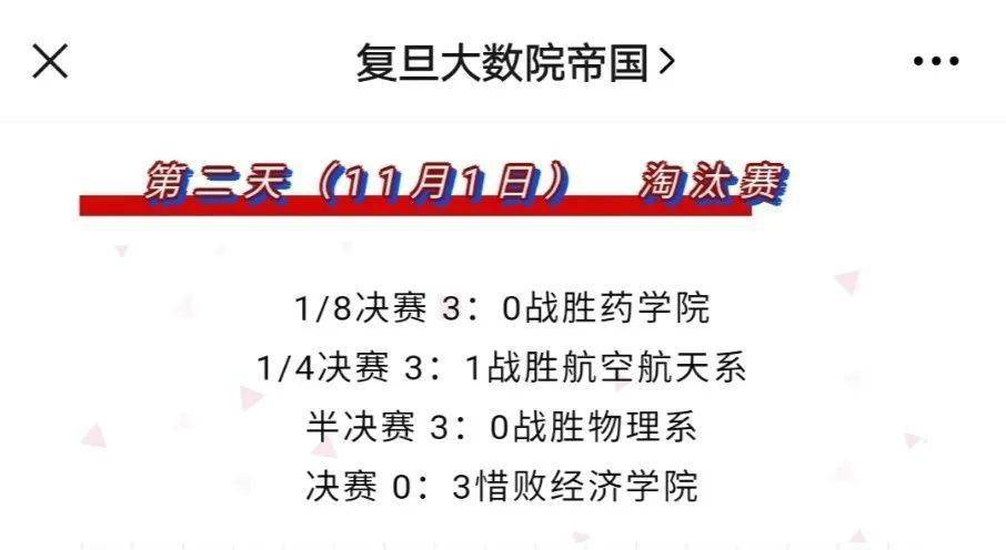 夺冠之路|经院夺得第27届院系杯乒乓球赛冠军!