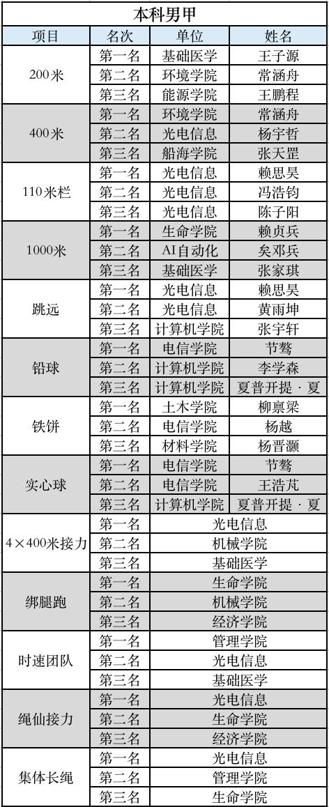 校运会_体育APP下载