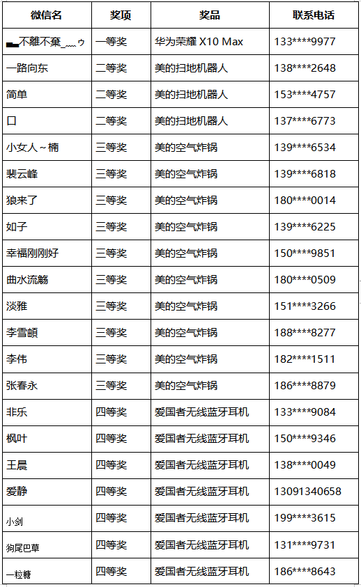 河北省人口有多少_河北省各市 区县的人口多少