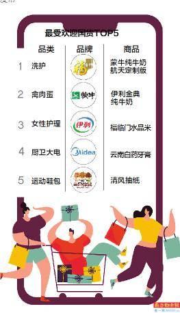 京东双11成中国制造加速场销售过亿品牌八成是国货