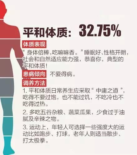 中国人有9种体质,你是哪种?总有一种养生方式适合你
