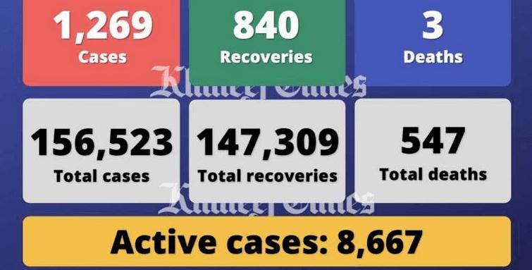 阿联酋疫情汇总(11.21)|新增1269例,阿布扎比飞上海注意事项汇总