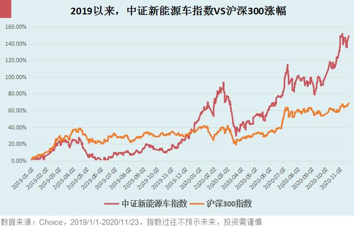 2019年开始我国经济总量_我国经济gdp总量图