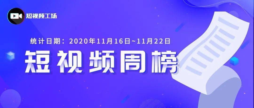陈奕迅抖音涨粉671万;B站投资青藤文化 | 短视频周榜