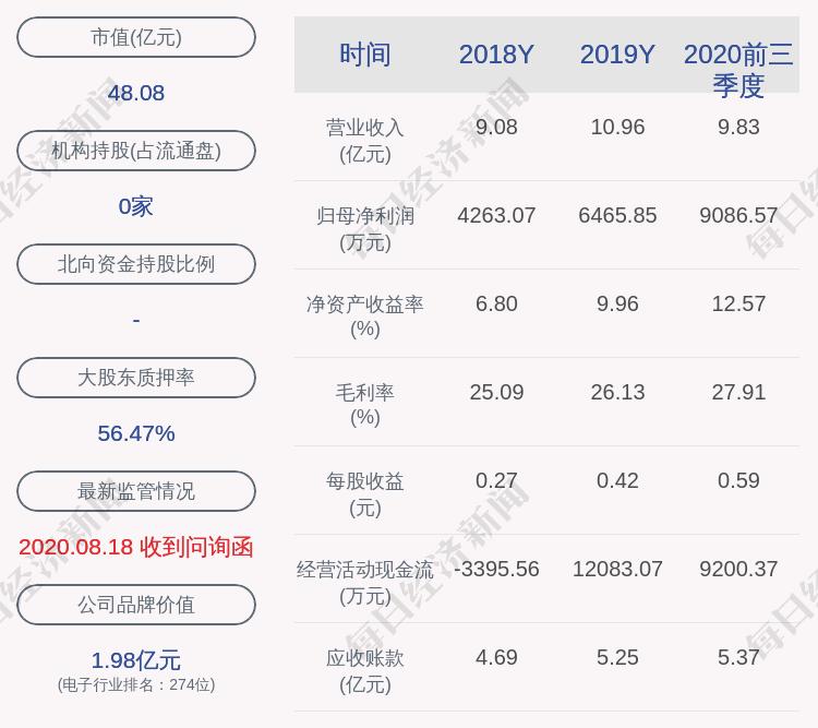 http://www.tianguangxu.com.cn/keji/168299.html