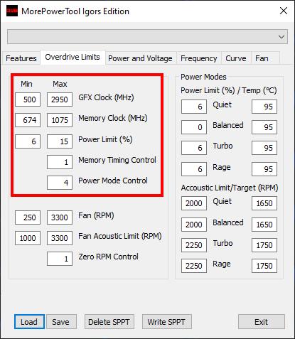 RX 6700 XT核心频率极限2.95GHz:超过RX 6800 XT