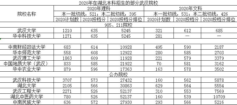 美国GDP排名前10的城市_2017年美国十大都会区GDP排名 附2017中国GDP排名前十的城市