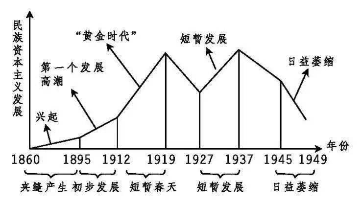 中国 英国 经济总量 比较 近代_近代英国经济发展图片