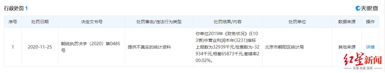 财务数据偏差,小仙炖被处罚8000元,此前王海举报他家燕窝含量不足