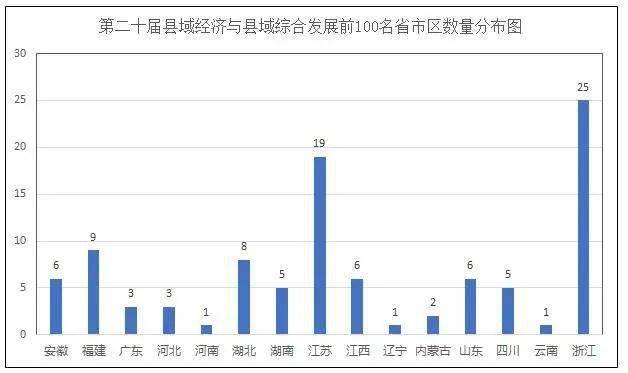 广东2020年县域gdp排名_广东各市2020年gdp