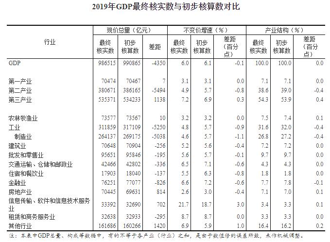 全国gdp2019_1949年和2019年全国十大城市GDP,苏州一路逆袭第六名