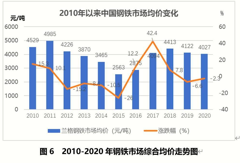 2021世界经济总量达到_经济总量世界第二(3)