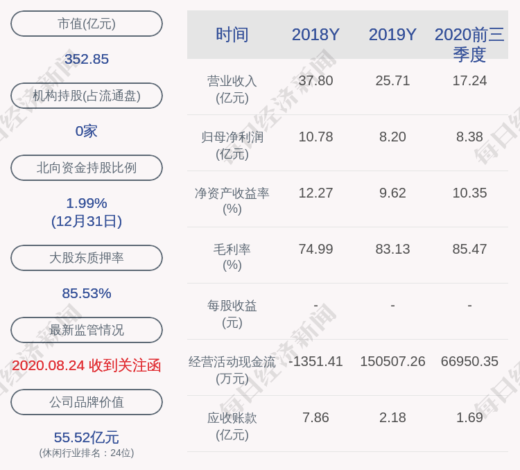 巨人网络:控股股东补充质押7920万股