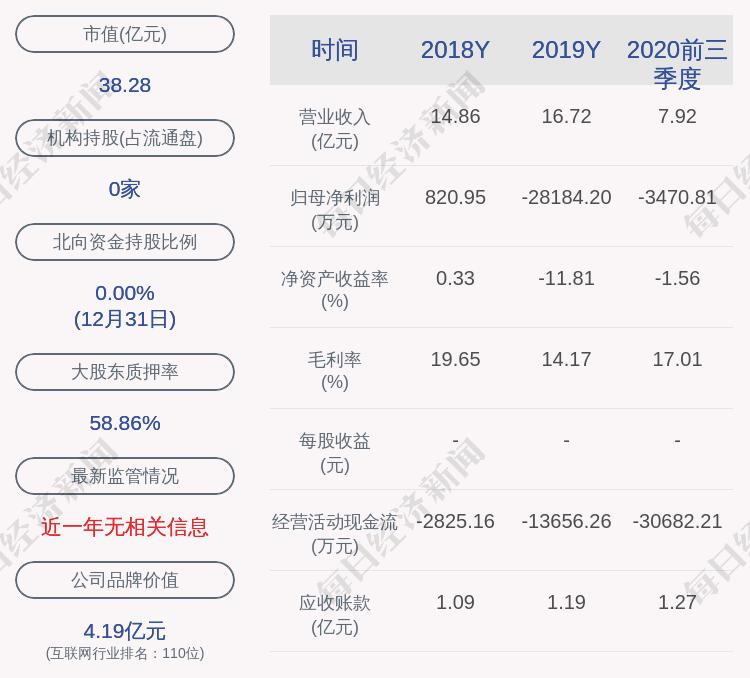 中科金彩:控股股东沈巍解除约983.54万股质押