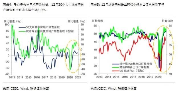 20194季度gdp_机构预测:4季度GDP增速6.20%