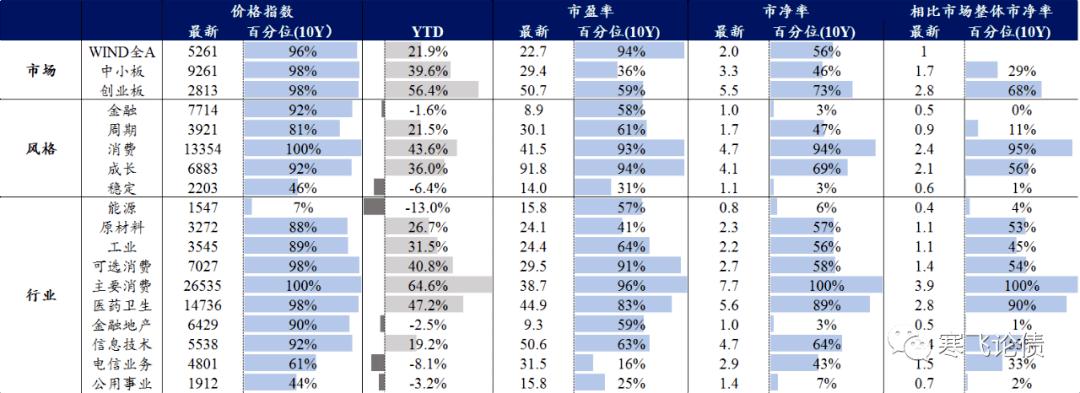 """徐寒飞:""""金融条件""""在上半年边际收紧的风险较高"""