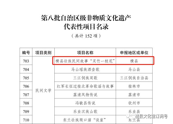 """喜报!横县3项非遗项目入选!有:""""灵竹一枝花"""" ···"""