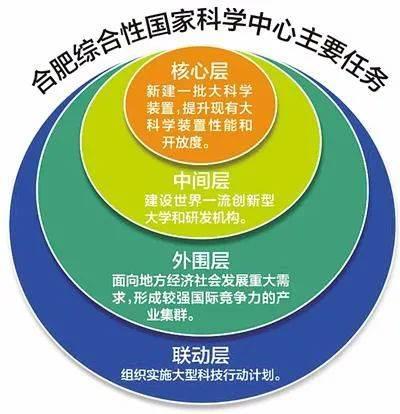 12月10日郑州中厚板价格涨50元/吨