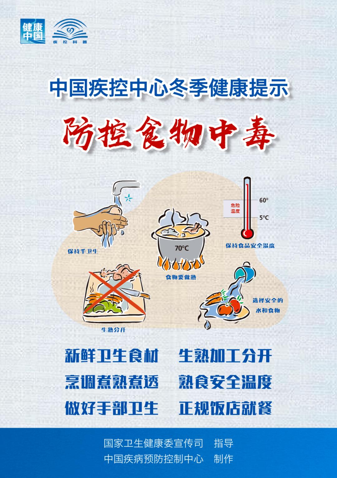 日常防控|冬季健康提示