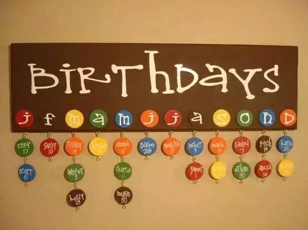 【主题环创】赞 赞 赞!幼儿园生日主题环创这样做美爆了!
