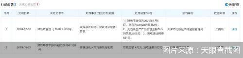 兴叶家具登质量黑榜被罚 回应称问题产品已停产